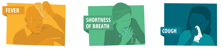 Fever, Shortness of Breath, Cough